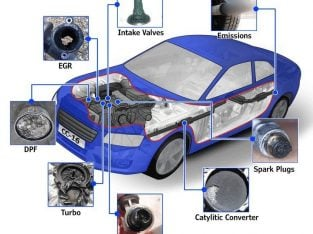 Herts, London, Kent, Essex, Surrey – Engine Carbon Clean mobile service in your area