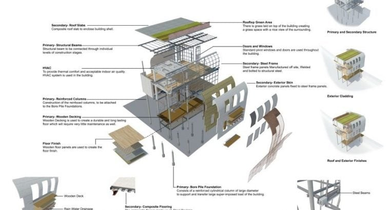 Autocad, Revit, 3ds max Vray, Sketchup Help in University projects Architecture Tutor