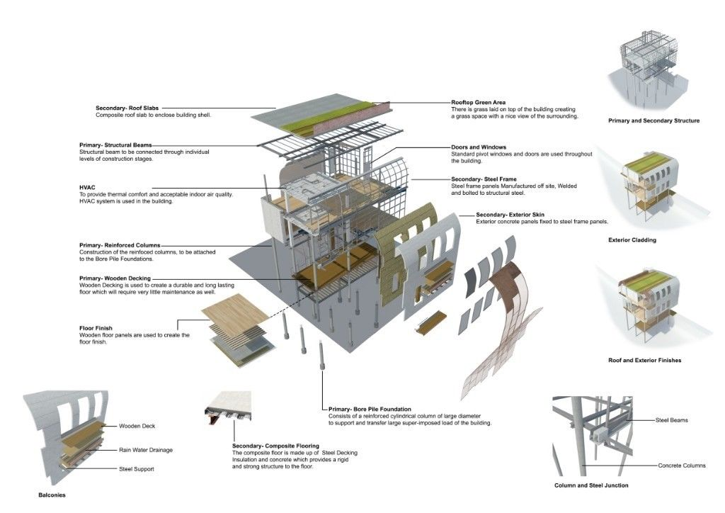 Autocad, Revit, 3ds max Vray, Sketchup Help in University