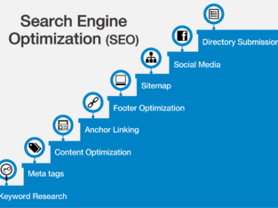 SEO AND SOCIAL MEDIA MANAGEMENT